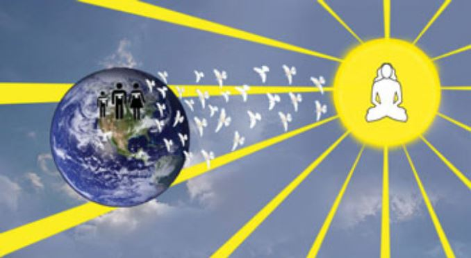 Siddhanath Earth Peace Meditation